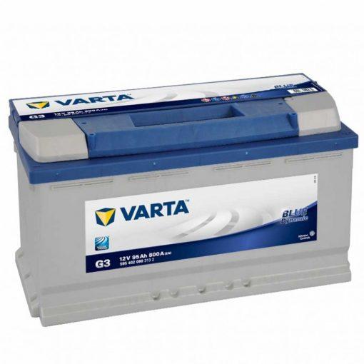 Varta Blue Dynamic 12V 95Ah 800En Jobb+ Autó Akkumulátor